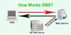 How are Domains Mapped to IP Addresses DNS servers