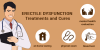 Erectile Dysfunction Treatments and Cures